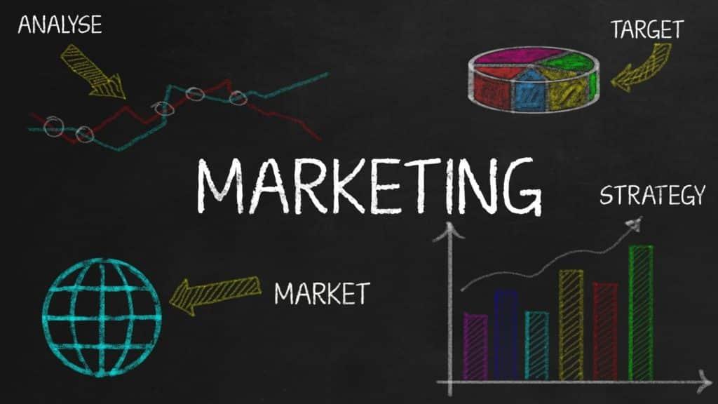 Markedsføring for nettbutikker